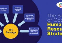 human-resource-assignment-help