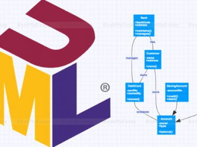 UML Diagram Assignment Help